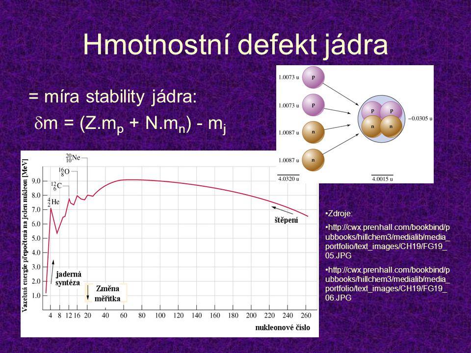 Hmotnostní defekt jádra = míra stability jádra:  m = (Z.m p + N.m n ) - m j •Zdroje: •http://cwx.prenhall.com/bookbind/p ubbooks/hillchem3/medialib/m