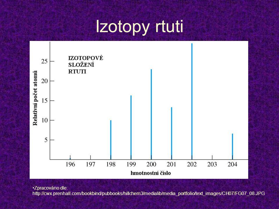 Izotopy rtuti •Zpracováno dle: http://cwx.prenhall.com/bookbind/pubbooks/hillchem3/medialib/media_portfolio/text_images/CH07/FG07_08.JPG
