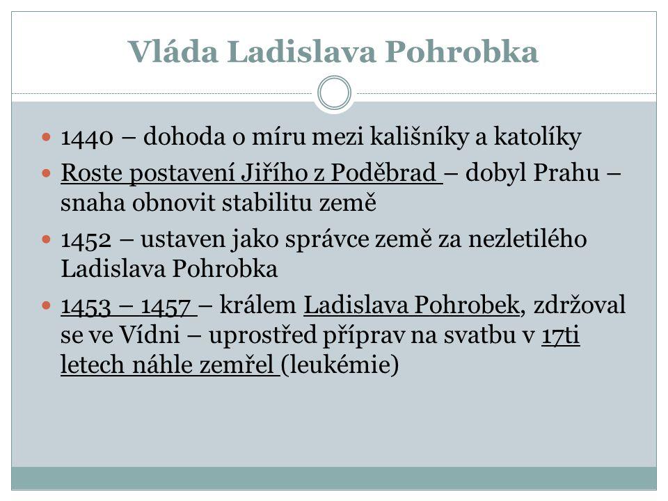 Ladislav Pohrobek 1.1. 2.2.
