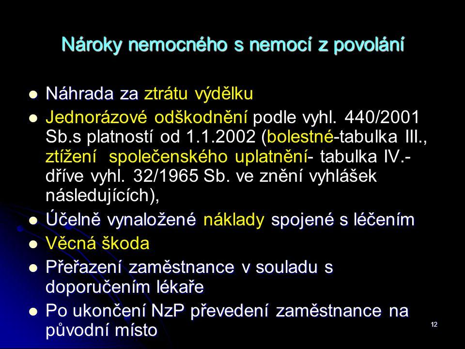 12 Nároky nemocného s nemocí z povolání  Náhrada za  Náhrada za ztrátu výdělku   Jednorázové odškodnění podle vyhl. 440/2001 Sb.s platností od 1.1