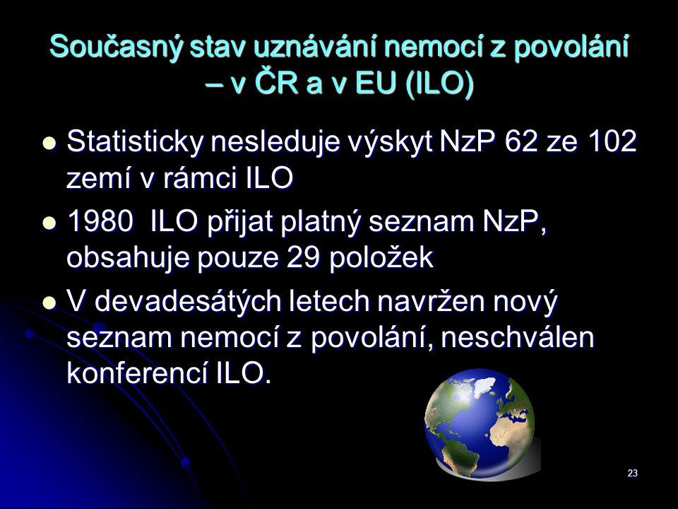 23 Současný stav uznávání nemocí z povolání – v ČR a v EU (ILO)  Statisticky nesleduje výskyt NzP 62 ze 102 zemí v rámci ILO  1980 ILO přijat platný