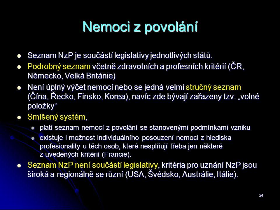 24 Nemoci z povolání  Seznam NzP je součástí legislativy jednotlivých států.  včetně zdravotních a profesních kritérií (ČR, Německo, Velká Británie)