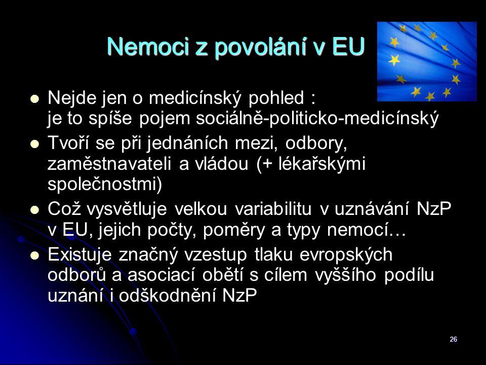 26 Nemoci z povolání v EU   Nejde jen o medicínský pohled : je to spíše pojem sociálně-politicko-medicínský   Tvoří se při jednáních mezi, odbory,