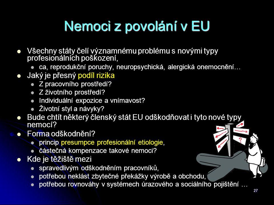 27 Nemoci z povolání v EU   Všechny státy čelí významnému problému s novými typy profesionálních poškození,   ca, reprodukční poruchy, neuropsychi