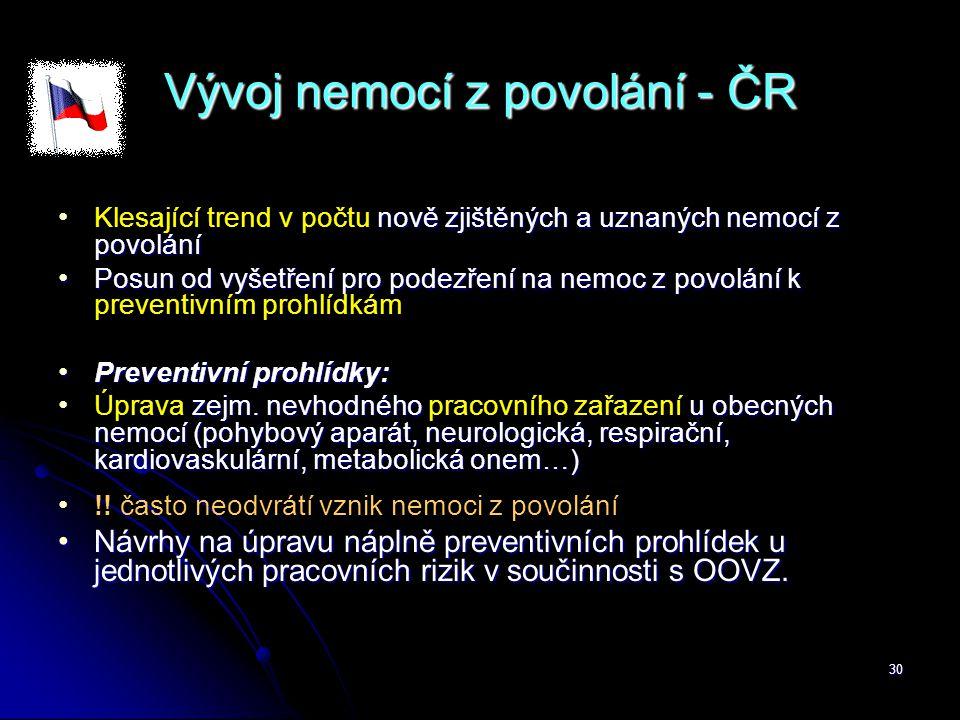 30 Vývoj nemocí z povolání - ČR • nově zjištěných a uznaných nemocí z povolání • Klesající trend v počtu nově zjištěných a uznaných nemocí z povolání