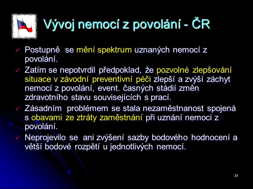 31 Vývoj nemocí z povolání - ČR  Postupně se uznaných nemocí z povolání.  Postupně se mění spektrum uznaných nemocí z povolání.  Zatím se nepotvrdi