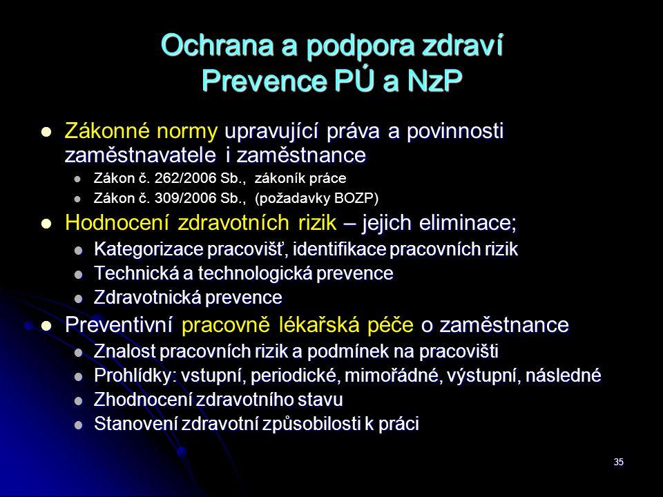 35 Ochrana a podpora zdraví Prevence PÚ a NzP  upravující práva a povinnosti zaměstnavatele i zaměstnance  Zákonné normy upravující práva a povinnos