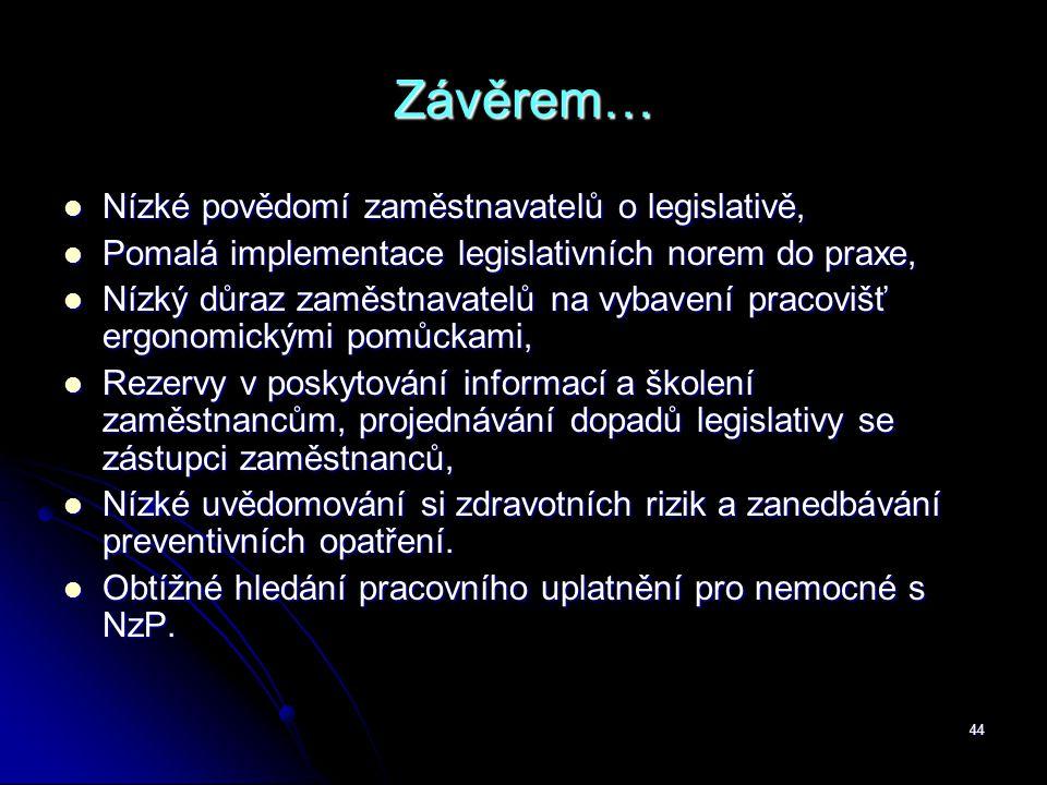 44 Závěrem…  Nízké povědomí zaměstnavatelů o legislativě,  Pomalá implementace legislativních norem do praxe,  Nízký důraz zaměstnavatelů na vybave