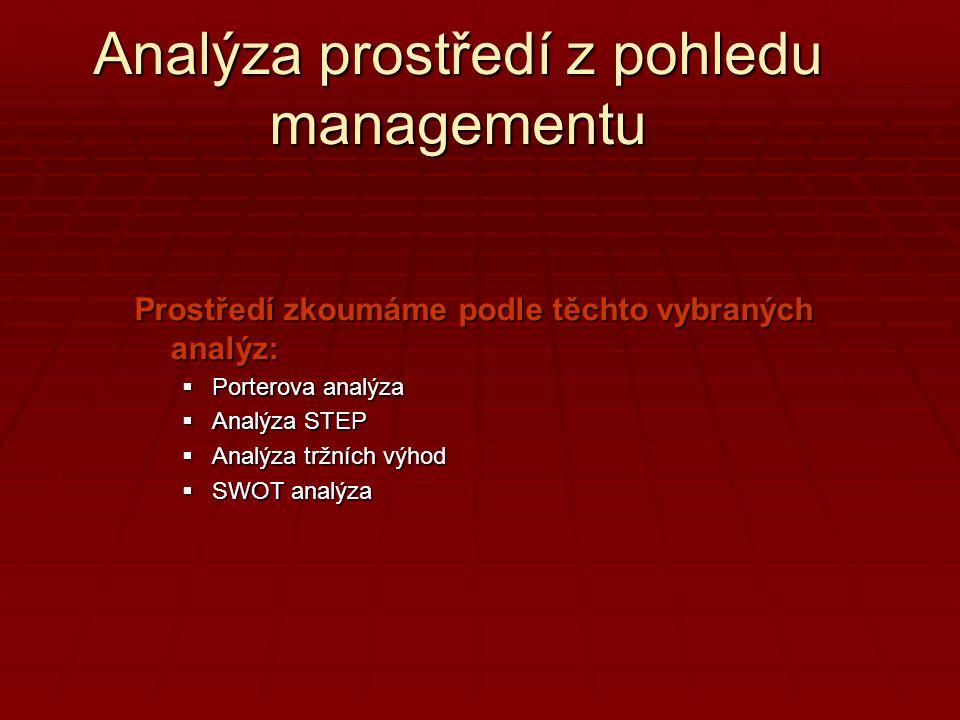 Analýza prostředí z pohledu managementu Prostředí zkoumáme podle těchto vybraných analýz:  Porterova analýza  Analýza STEP  Analýza tržních výhod 