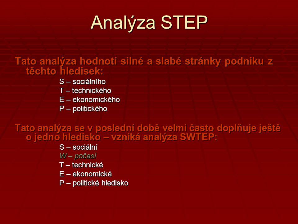 Analýza STEP Tato analýza hodnotí silné a slabé stránky podniku z těchto hledisek: S – sociálního T – technického E – ekonomického P – politického Tat