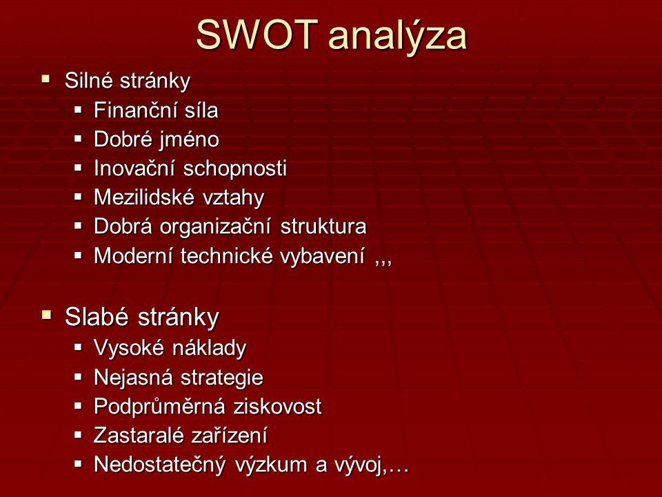 SWOT analýza  Silné stránky  Finanční síla  Dobré jméno  Inovační schopnosti  Mezilidské vztahy  Dobrá organizační struktura  Moderní technické