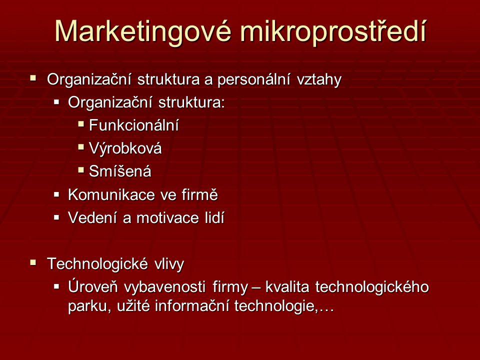 Marketingové mikroprostředí  Organizační struktura a personální vztahy  Organizační struktura:  Funkcionální  Výrobková  Smíšená  Komunikace ve