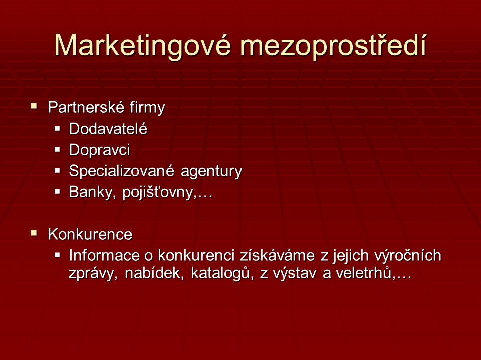 Marketingové mezoprostředí  Partnerské firmy  Dodavatelé  Dopravci  Specializované agentury  Banky, pojišťovny,…  Konkurence  Informace o konku