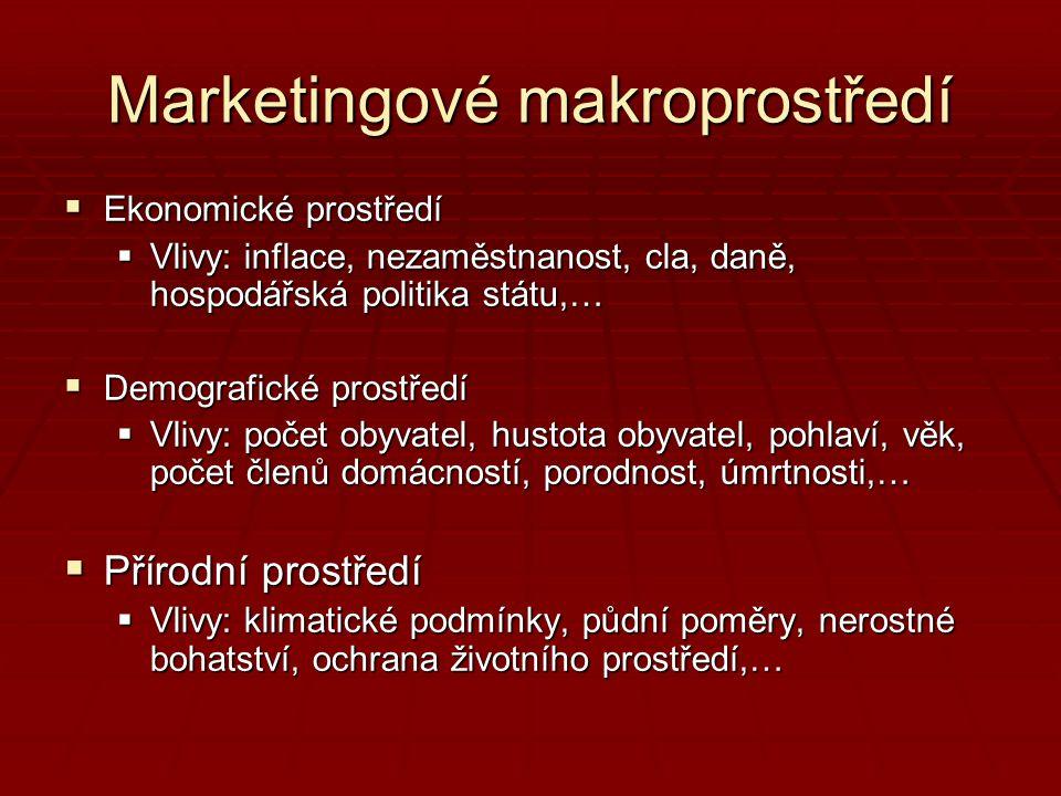 Marketingové makroprostředí  Ekonomické prostředí  Vlivy: inflace, nezaměstnanost, cla, daně, hospodářská politika státu,…  Demografické prostředí