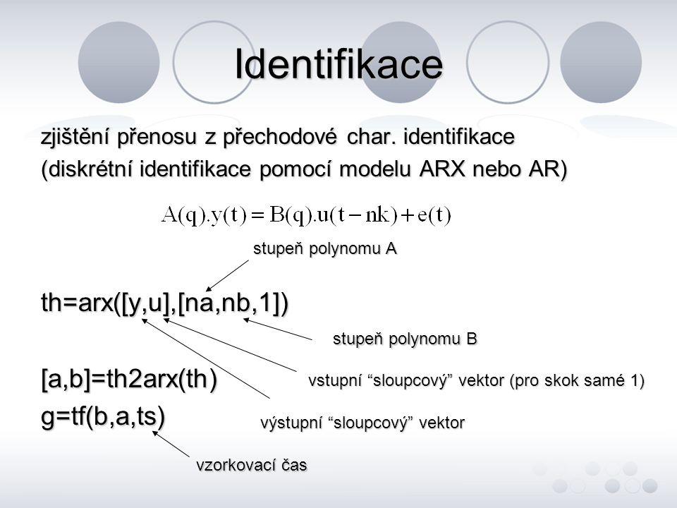 Identifikace zjištění přenosu z přechodové char.