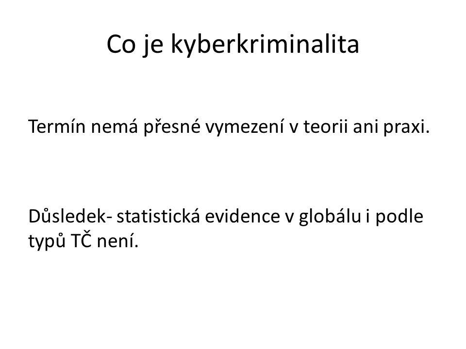 Co je kyberkriminalita Termín nemá přesné vymezení v teorii ani praxi. Důsledek- statistická evidence v globálu i podle typů TČ není.