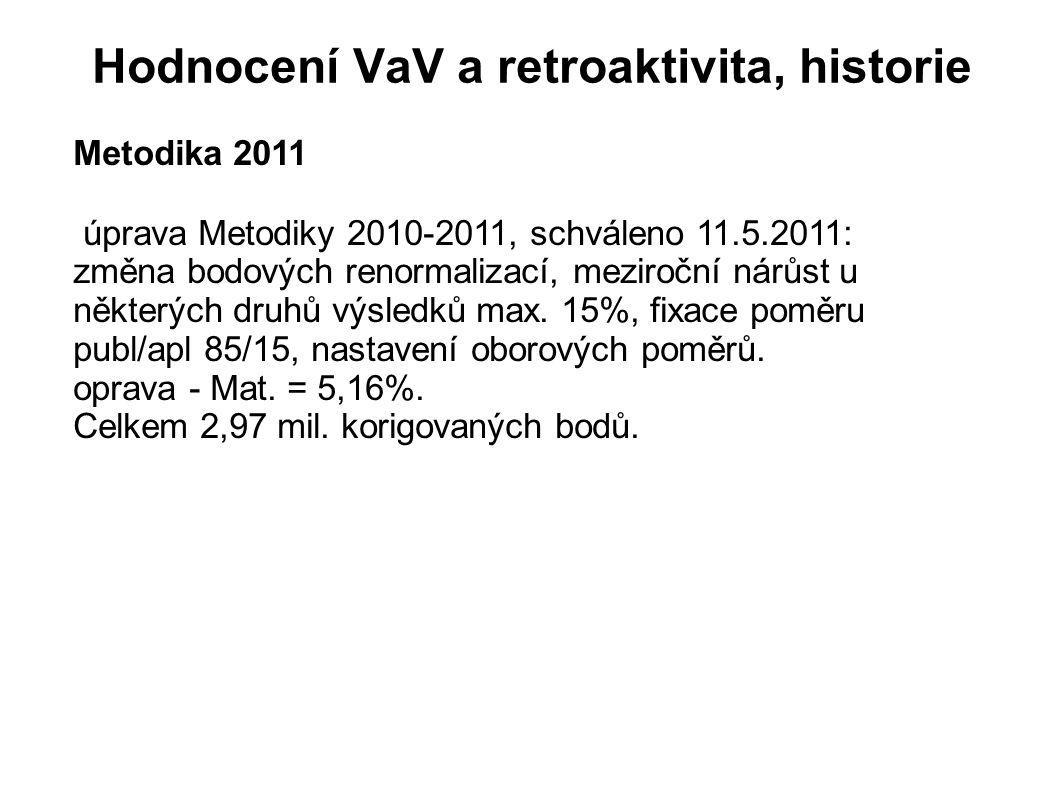 Hodnocení VaV a retroaktivita, historie Metodika 2011 úprava Metodiky 2010-2011, schváleno 11.5.2011: změna bodových renormalizací, meziroční nárůst u některých druhů výsledků max.