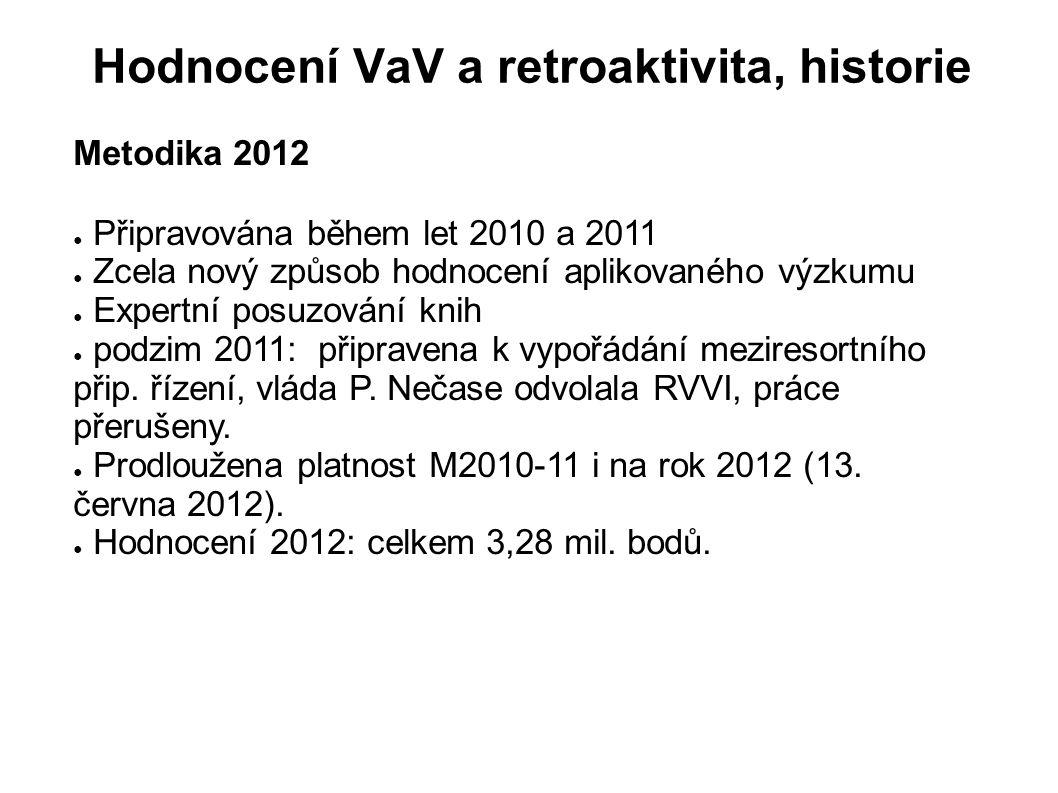 Hodnocení VaV a retroaktivita, historie Metodika 2012 ● Připravována během let 2010 a 2011 ● Zcela nový způsob hodnocení aplikovaného výzkumu ● Expertní posuzování knih ● podzim 2011: připravena k vypořádání meziresortního přip.