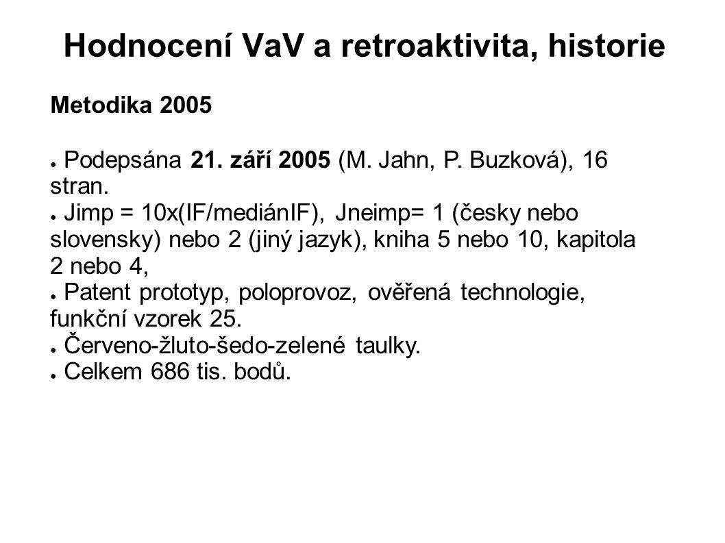 Hodnocení VaV a retroaktivita, historie Metodika 2005 ● Podepsána 21. září 2005 (M. Jahn, P. Buzková), 16 stran. ● Jimp = 10x(IF/mediánIF), Jneimp= 1