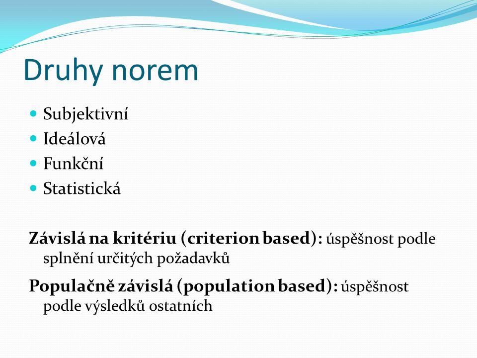Druhy norem  Subjektivní  Ideálová  Funkční  Statistická Závislá na kritériu (criterion based): úspěšnost podle splnění určitých požadavků Populačně závislá (population based): úspěšnost podle výsledků ostatních