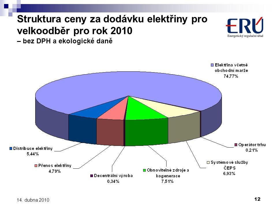 12 14. dubna 2010 Struktura ceny za dodávku elektřiny pro velkoodběr pro rok 2010 – bez DPH a ekologické daně