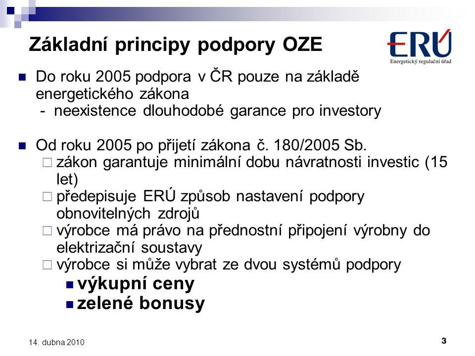 3 14. dubna 2010 Základní principy podpory OZE  Do roku 2005 podpora v ČR pouze na základě energetického zákona - neexistence dlouhodobé garance pro
