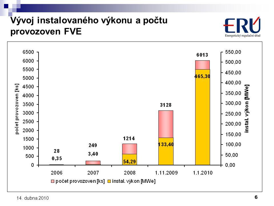 6 14. dubna 2010 Vývoj instalovaného výkonu a počtu provozoven FVE
