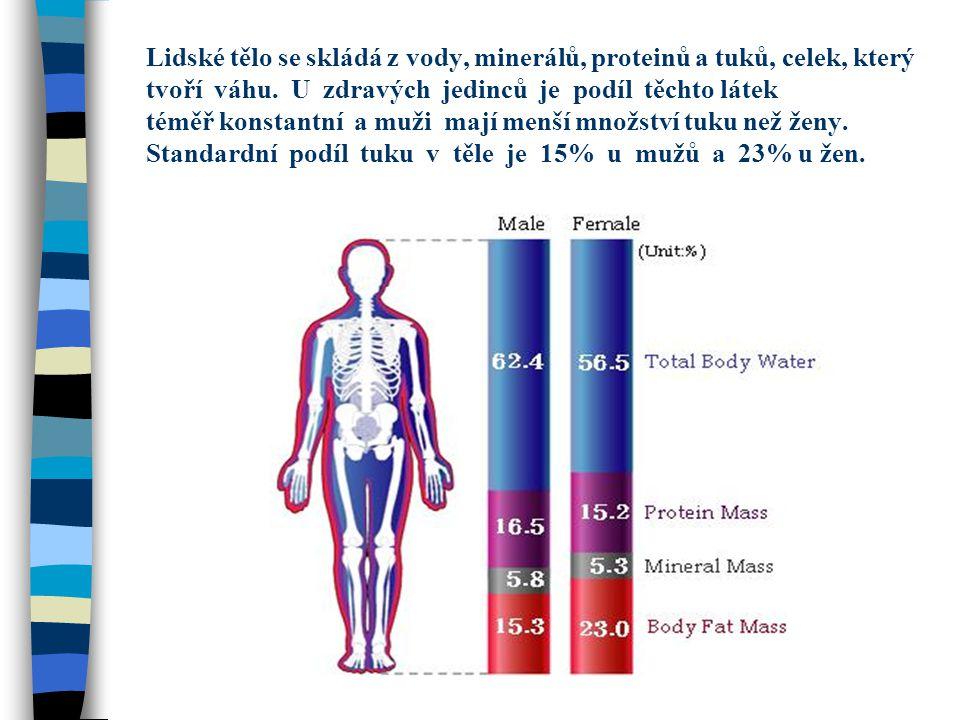 Lidské tělo se skládá z vody, minerálů, proteinů a tuků, celek, který tvoří váhu. U zdravých jedinců je podíl těchto látek téměř konstantní a muži maj