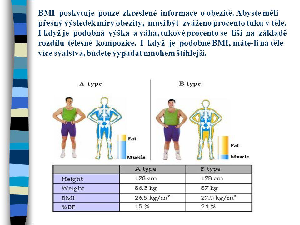 BMI poskytuje pouze zkreslené informace o obezitě. Abyste měli přesný výsledek míry obezity, musí být zváženo procento tuku v těle. I když je podobná