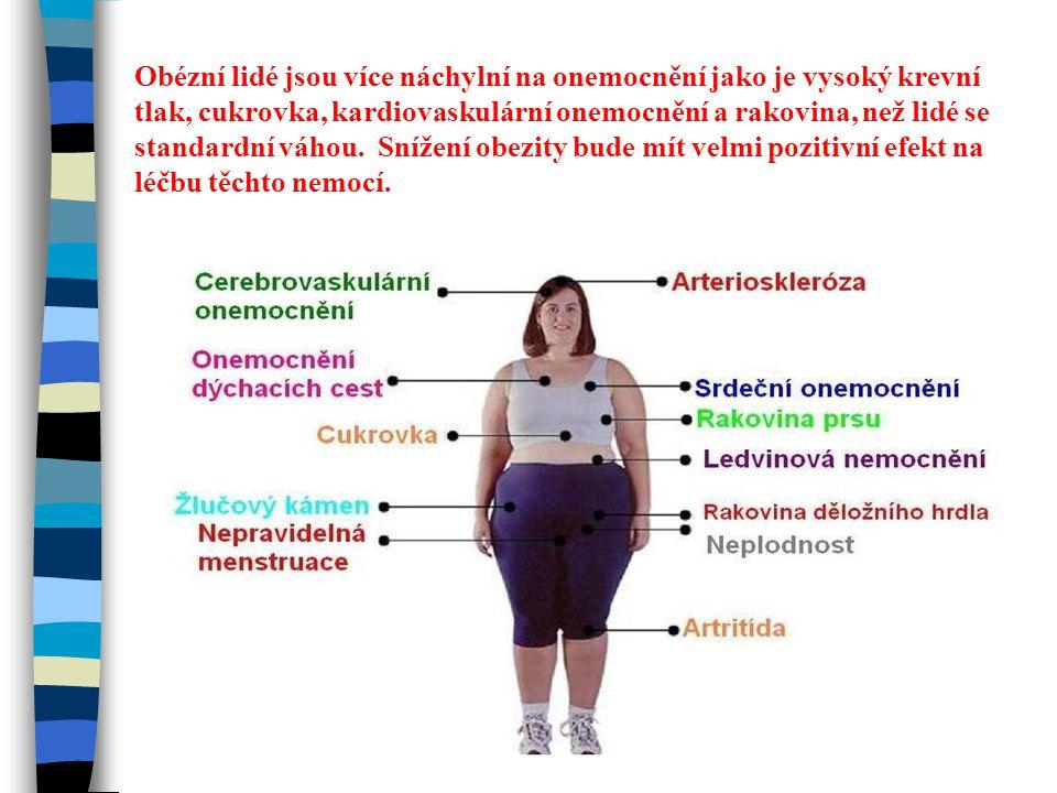 Obézní lidé jsou více náchylní na onemocnění jako je vysoký krevní tlak, cukrovka, kardiovaskulární onemocnění a rakovina, než lidé se standardní váho