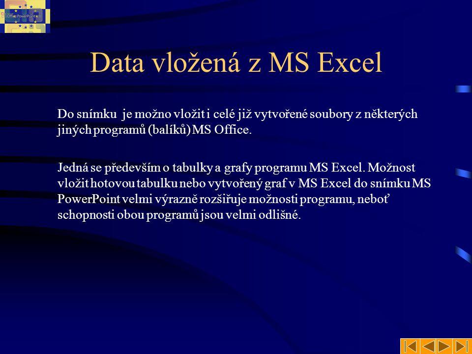 Data vložená z MS Excel Do snímku je možno vložit i celé již vytvořené soubory z některých jiných programů (balíků) MS Office.