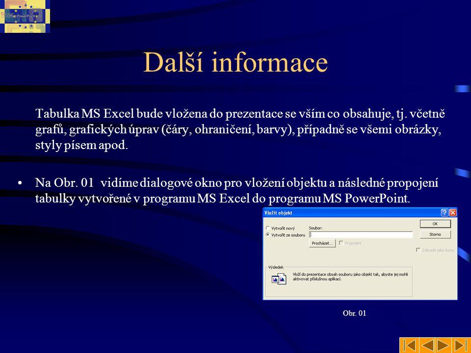Další informace Tabulka MS Excel bude vložena do prezentace se vším co obsahuje, tj.