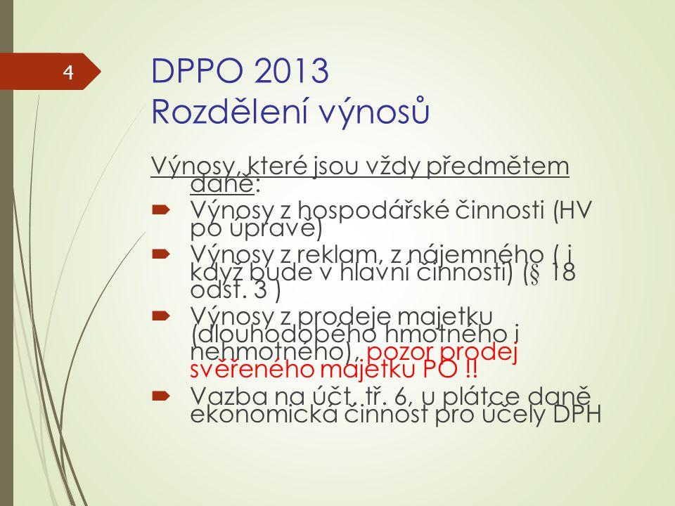 Daň z příjmů právnických osob od 1.1.2014  Nový občanský zákoník, který platí od 1.