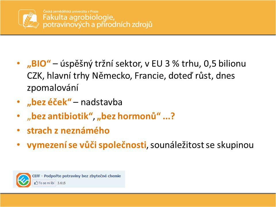 """• """"BIO"""" – úspěšný tržní sektor, v EU 3 % trhu, 0,5 bilionu CZK, hlavní trhy Německo, Francie, doteď růst, dnes zpomalování • """"bez éček"""" – nadstavba •"""