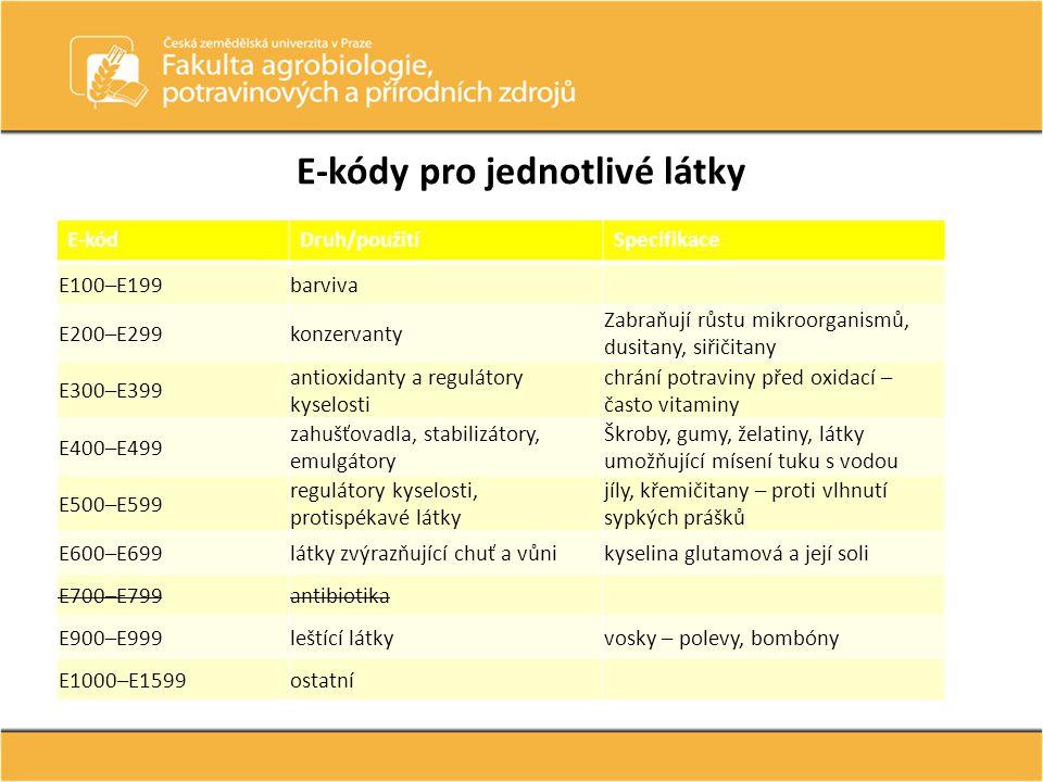 E-kódy pro jednotlivé látky E-kódDruh/použitíSpecifikace E100–E199barviva E200–E299konzervanty Zabraňují růstu mikroorganismů, dusitany, siřičitany E3