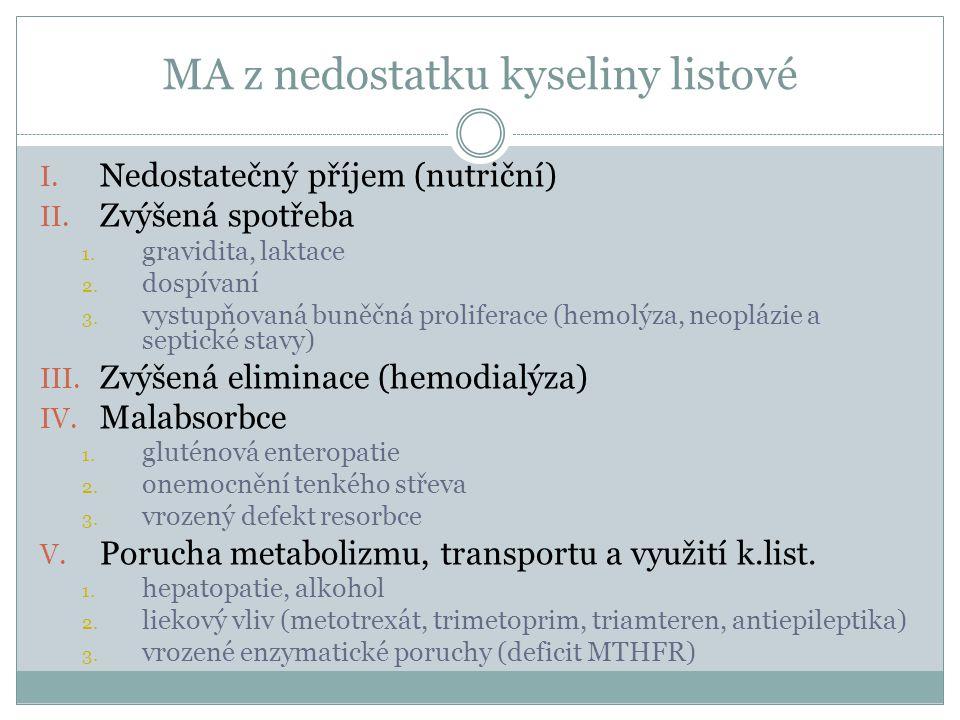 MA z nedostatku kyseliny listové I. Nedostatečný příjem (nutriční) II. Zvýšená spotřeba 1. gravidita, laktace 2. dospívaní 3. vystupňovaná buněčná pro