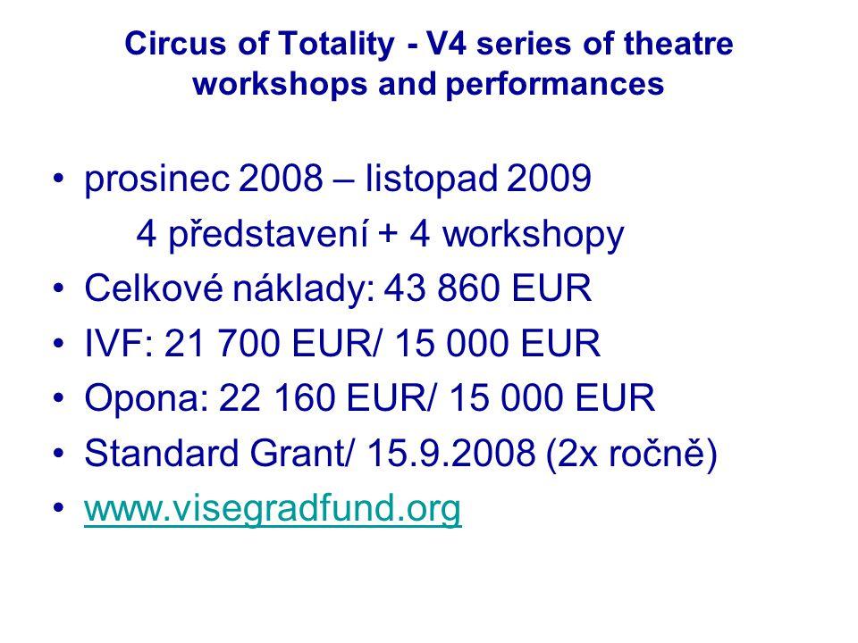 Circus of Totality - V4 series of theatre workshops and performances •prosinec 2008 – listopad 2009 4 představení + 4 workshopy •Celkové náklady: 43 860 EUR •IVF: 21 700 EUR/ 15 000 EUR •Opona: 22 160 EUR/ 15 000 EUR •Standard Grant/ 15.9.2008 (2x ročně) •www.visegradfund.orgwww.visegradfund.org
