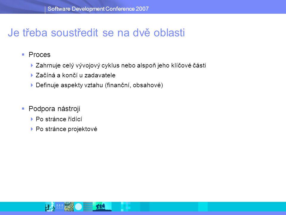 Software Development Conference 2007 Je třeba soustředit se na dvě oblasti  Proces  Zahrnuje celý vývojový cyklus nebo alspoň jeho klíčové části  Začíná a končí u zadavatele  Definuje aspekty vztahu (finanční, obsahové)  Podpora nástroji  Po stránce řídící  Po stránce projektové