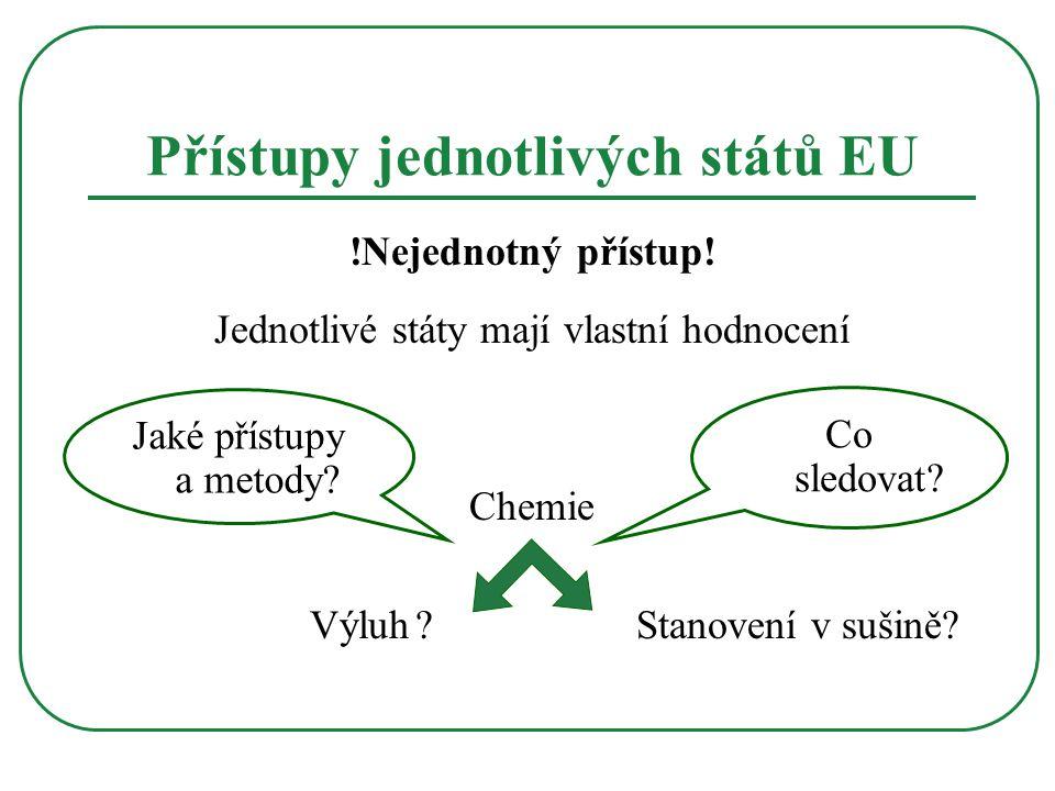 Přístupy jednotlivých států EU !Nejednotný přístup! Jednotlivé státy mají vlastní hodnocení Chemie Výluh? Stanovení v sušině? Jaké přístupy a metody?