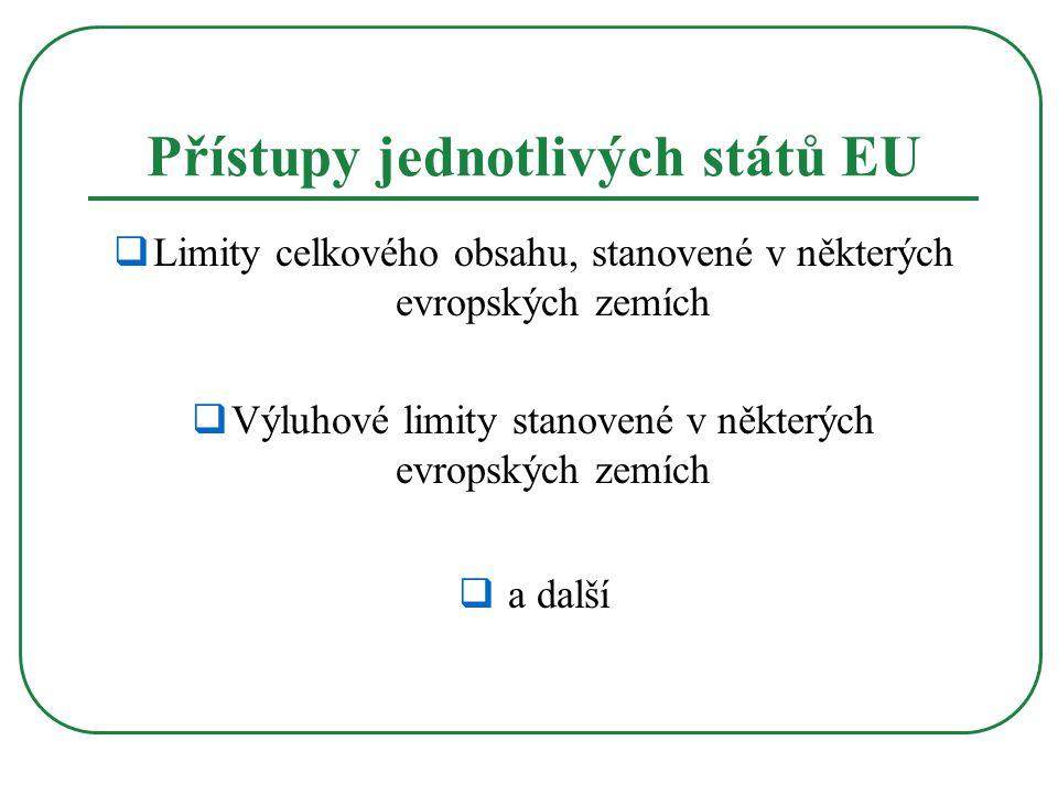 Přístupy jednotlivých států EU  Limity celkového obsahu, stanovené v některých evropských zemích  Výluhové limity stanovené v některých evropských z