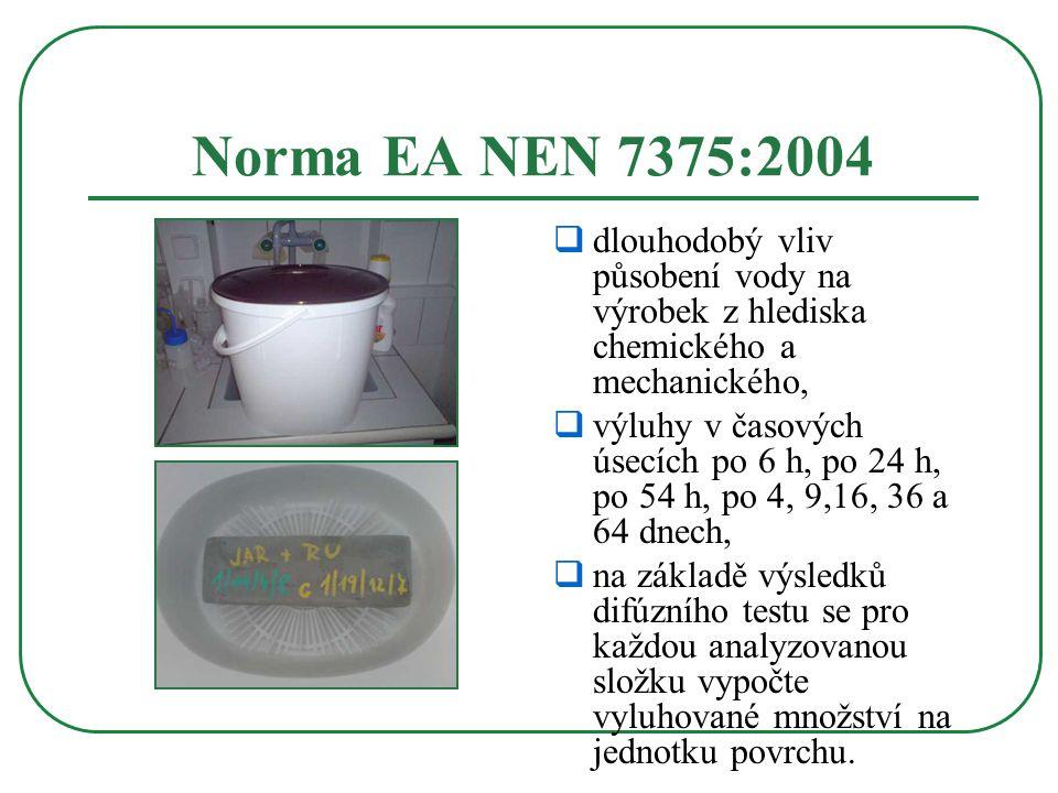 Norma EA NEN 7375:2004  dlouhodobý vliv působení vody na výrobek z hlediska chemického a mechanického,  výluhy v časových úsecích po 6 h, po 24 h, p