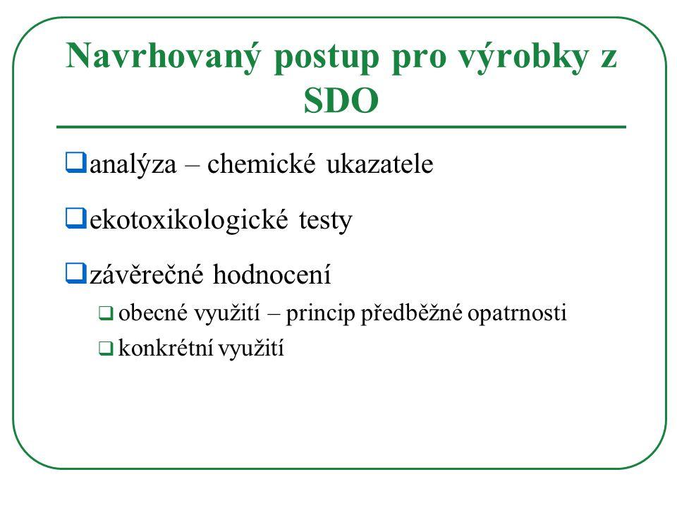 Navrhovaný postup pro výrobky z SDO  analýza – chemické ukazatele  ekotoxikologické testy  závěrečné hodnocení  obecné využití – princip předběžné