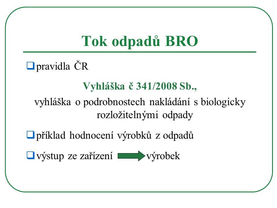 Tok odpadů BRO  pravidla ČR Vyhláška č 341/2008 Sb., vyhláška o podrobnostech nakládání s biologicky rozložitelnými odpady  příklad hodnocení výrobk