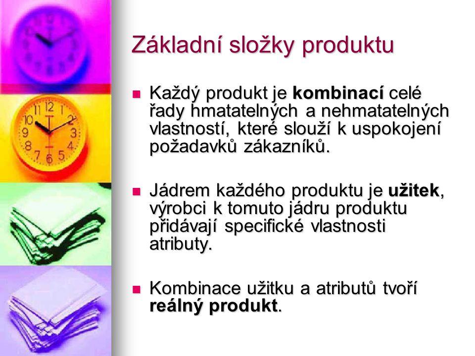 Základní složky produktu  Každý produkt je kombinací celé řady hmatatelných a nehmatatelných vlastností, které slouží k uspokojení požadavků zákazníků.