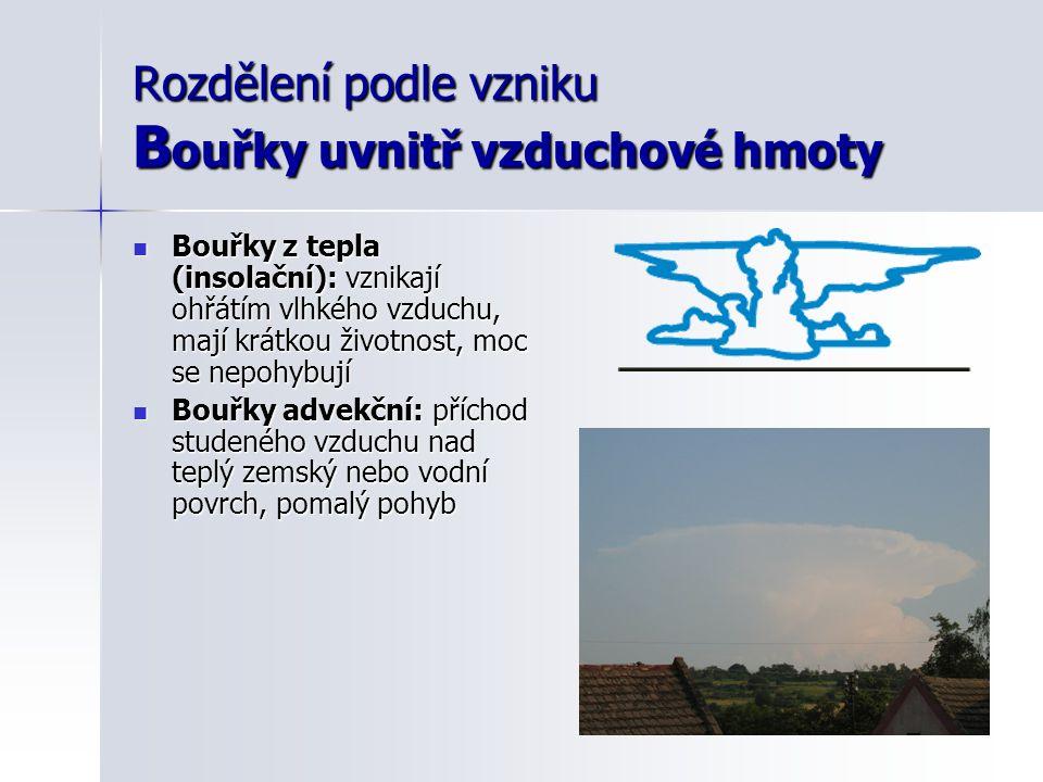 Rozdělení podle vzniku B ouřky uvnitř vzduchové hmoty  Bouřky z tepla (insolační): vznikají ohřátím vlhkého vzduchu, mají krátkou životnost, moc se n