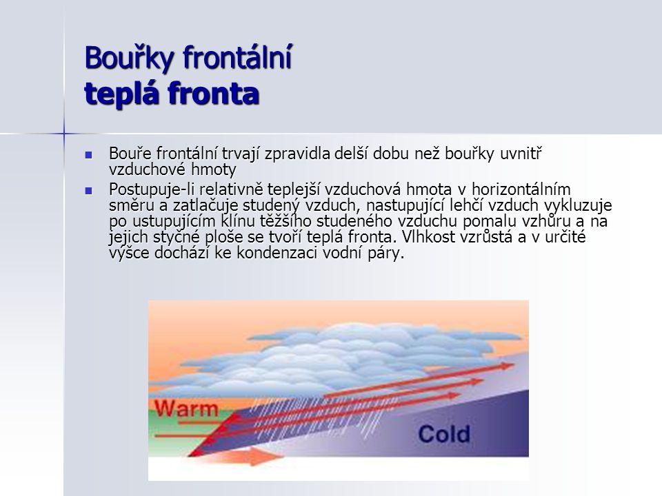 Bouřky frontální teplá fronta  Bouře frontální trvají zpravidla delší dobu než bouřky uvnitř vzduchové hmoty  Postupuje-li relativně teplejší vzduch