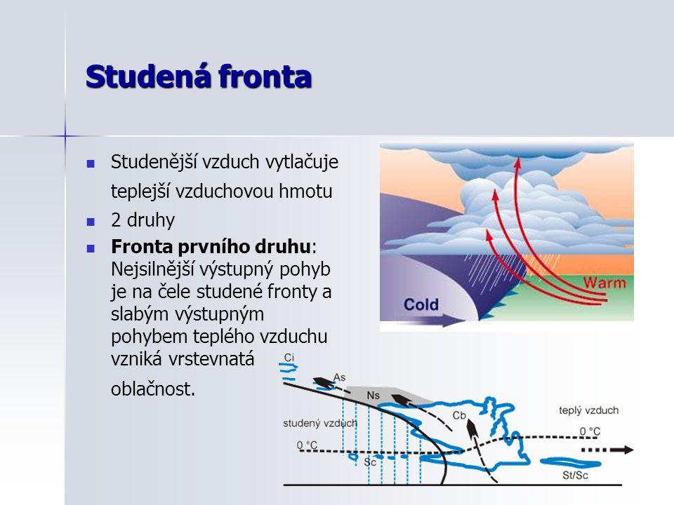 Studená fronta   Studenější vzduch vytlačuje teplejší vzduchovou hmotu   2 druhy   Fronta prvního druhu: Nejsilnější výstupný pohyb je na čele s