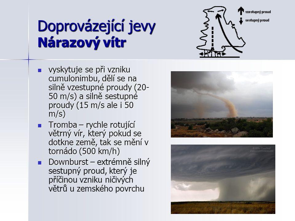 Doprovázející jevy Nárazový vítr  vyskytuje se při vzniku cumulonimbu, dělí se na silně vzestupné proudy (20- 50 m/s) a silně sestupné proudy (15 m/s