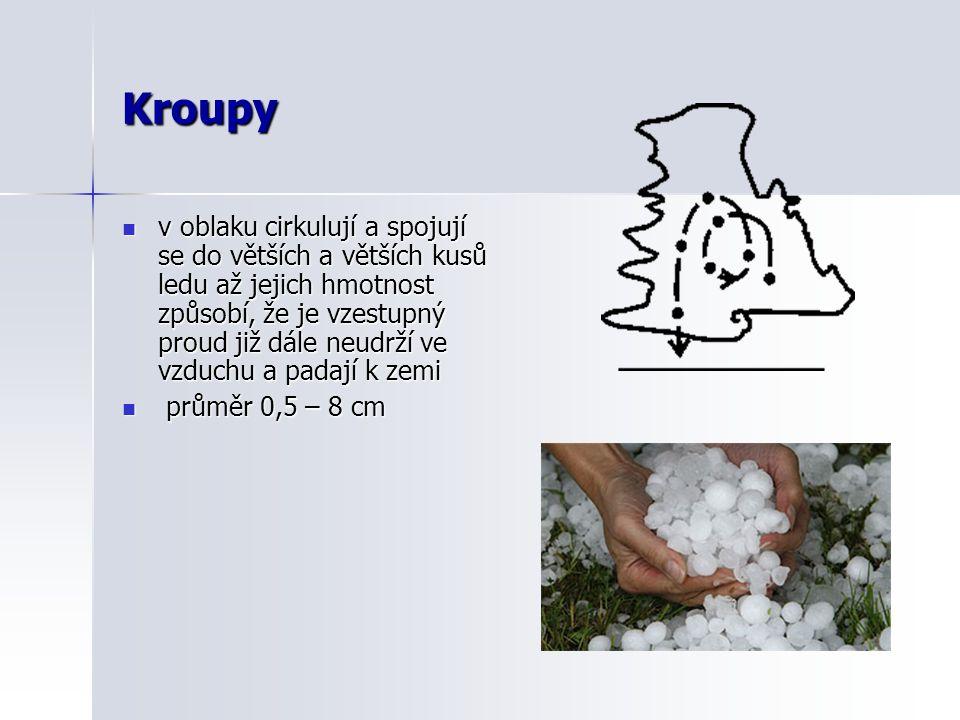 Kroupy  v oblaku cirkulují a spojují se do větších a větších kusů ledu až jejich hmotnost způsobí, že je vzestupný proud již dále neudrží ve vzduchu