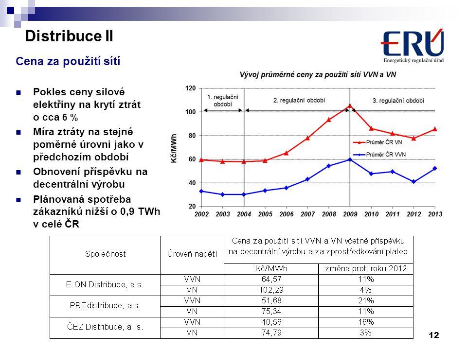 12 Distribuce II Cena za použití sítí  Pokles ceny silové elektřiny na krytí ztrát o cca 6 %  Míra ztráty na stejné poměrné úrovni jako v předchozím